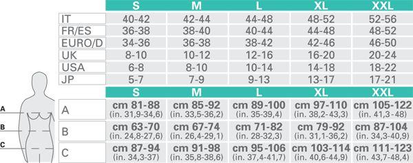 trikó mérettáblázat kedvezémnyes áron, alakformáló, mérettáblázat